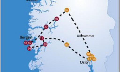 Slik ser den første Matvegens rute ut. Foto: De historiske