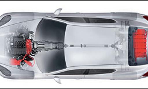 image: Hybrid i Panamera