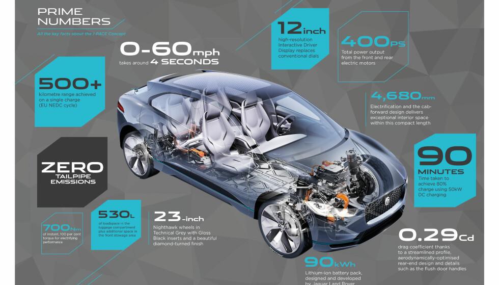 Tesla Model X skal få konkurranse