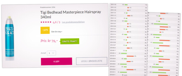 OPP OG NED: Denne hårsprayen får virkelig kjørt seg. De røde og grønne søylene viser hvordan prisen går opp og ned gjennom året. Foto: Ole Petter Baugerød Stokke