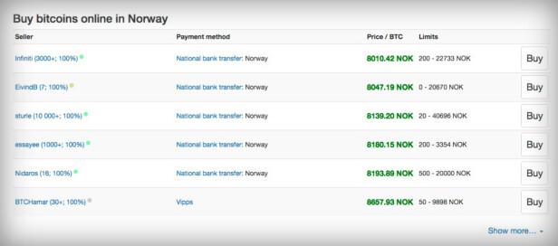 I NORGE: Det finnes flere nordmenn som selger bitcoins på localbitcoins.com. Mest vanlig er vanlig bankoverføring, men også Vipps og Mobilepay kan brukes. Skjermdump: Pål Joakim Pollen