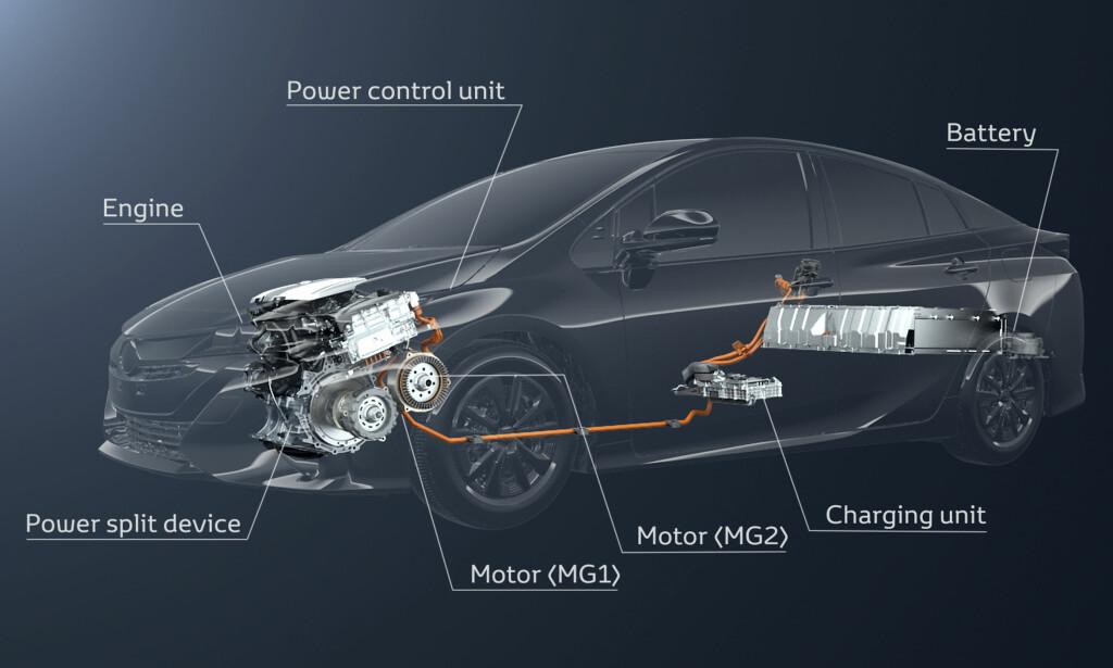 KOMPLEKS: Det er et sammensatt system som sørger for effektiv og drivstoffgjerrig fremdrift i nye Prius PHV. Bensinmotor og to elmotorer samarbeider sømløst via en såkalt Power split device - kraftfordelingsenhet eller energisplitter. Skjema: Toyota