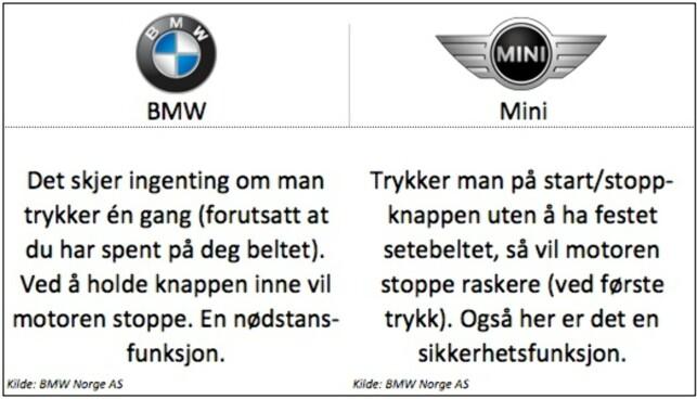 Keyless: BMW: Gjelder modellene i3, 1-serie, 2-serie, 3-serie, 5-serie, X1, X3, X4 og X5. Mini: Gjelder modellen Hatch («vanlig» Mini).