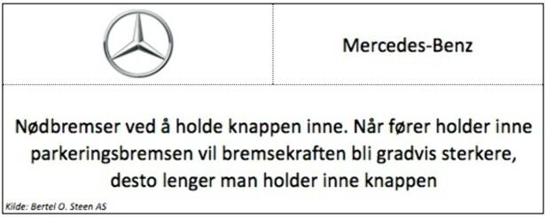 <strong>Mercedes-Benz:</strong> Gjelder modellene A-klasse, B-klasse, C-klasse, E-klasse, CLA, GLA og GLC. Vito kommer kun med mekanisk håndbrekk.