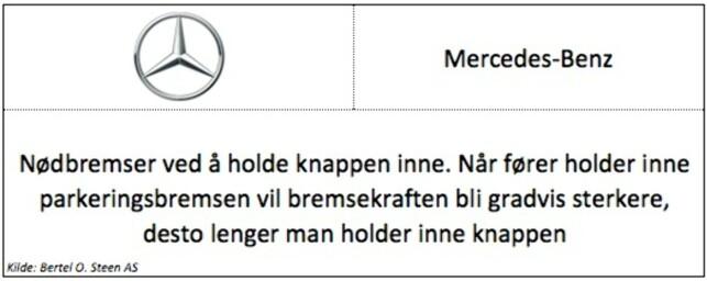 Mercedes-Benz: Gjelder modellene A-klasse, B-klasse, C-klasse, E-klasse, CLA, GLA og GLC. Vito kommer kun med mekanisk håndbrekk.