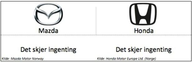 <strong>Mazda:</strong> Gjelder for modellene 2, 3, 6, XC-3 og CX-5. Honda: Gjelder for modellene CR-V og HR-V.