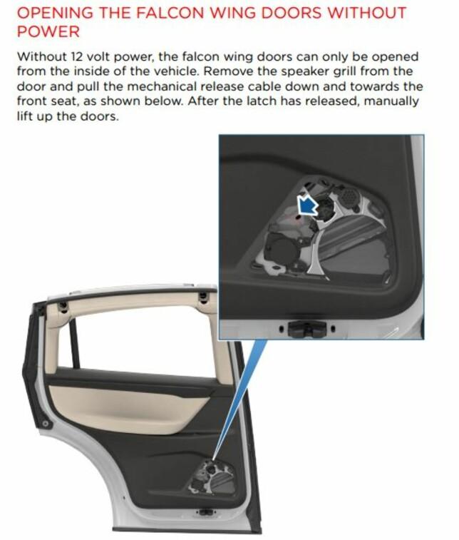 MANUELT I MANUAL: I manualen vises hvordan døren kan åpnes for hånd. Faksimile: Tesla