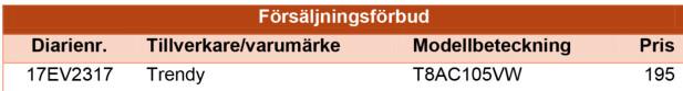 ILLUSTRASJON: Elsäkerhetsverkets granskningsrapport av USB-laddare – 2017.