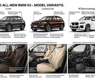 TRE NIVÅ: Du kan velge mellom tre utstyrsnivå til BMW X3 (klikk på bildet for større versjon). Illustrasjon: BMW