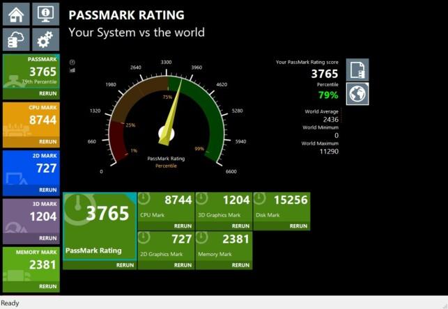 BEDRE ENN 79 PROSENT: I forhold til alle andre som har rapportert inn sine ytelsestall til Passmark, er denne PC-en bedre enn 79 prosent av dem. Skjermdump: Dinside