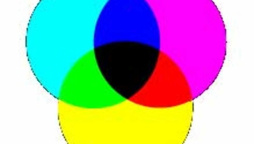 Her ser du hvordan cyan, magenta og gul smelter sammen og danner blått, grønt, rødt og sort. Fotoblekkskrivere har to farger til, lys cyan og lys magenta, og kan dermed skape flere toner.