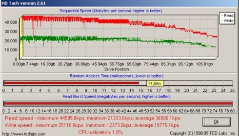 Klikk på bildet for større graf