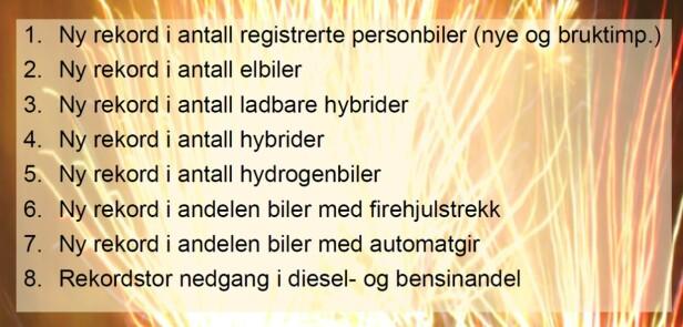 Kilde: OFV via Askøyværingen