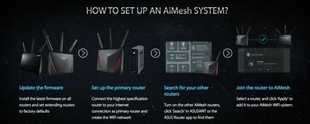 OPPSETT: Ifølge Asus skal det være ganske enkelt å få ruterne til å snakke med hverandre. Foto: Asus