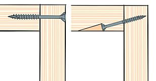 STIKKSKRU: Når du skrur i endeved får du en svak sammenføyning. Løsningen er å stikkskru (t.h.), det gir en sterk sammenføyning. Illustrasjon: Øivind Lie-Jacobsen