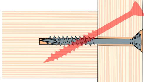 <strong>ENDEVED:</strong> Skal du skru i endeved er det lurt å forbore og forsenke. Har du mulighet får skruen bedre hold om du vinkler den 30 grader eller mer.