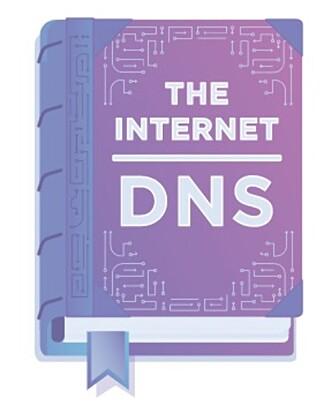 TELEFONKATALOG: En DNS-tjener kan sammenlignes med en telefonkatalog, som kobler nettadresser til IP-adresser. Foto: Cloudflare