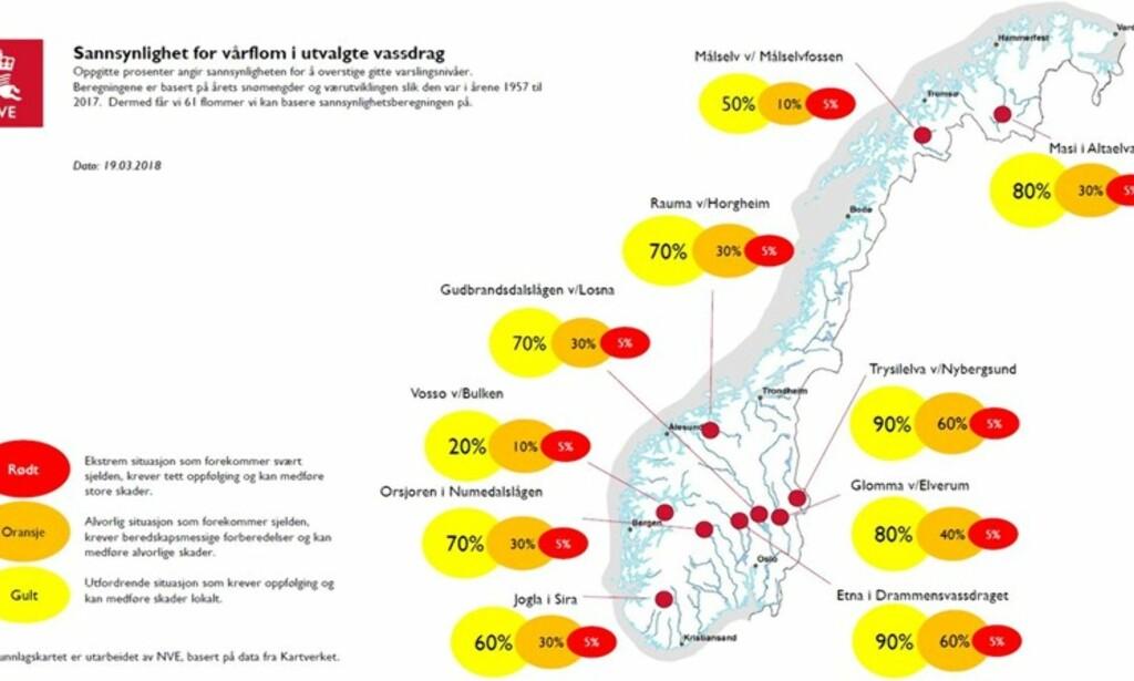FLOMANALYSE: På Varsom.no ligger det oppdaterte flomprognoser utarbeidet av NVE. Foto: NVE