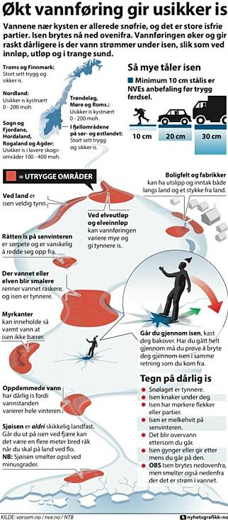 image: Hvor tykk må isen være for at den skal være sikker?