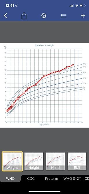 VEKSTKURVE: Lag dine egne vekstkurver med appen Growth. Skjermbilde: Kirsti Østvang