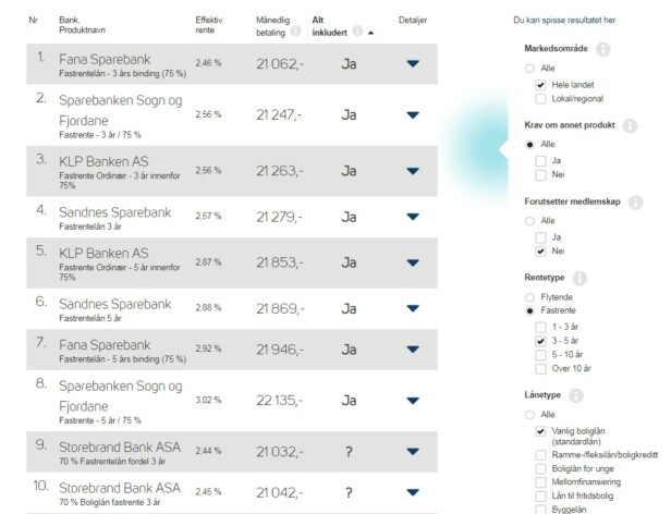TOPP TI: Her ser du de ti beste fastrentelånene etter Finansportalens oversikt. Prisene er fra 23. august 2018. Foto: skjermdump.
