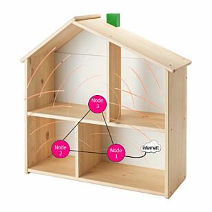 SLIK HENGER DE SAMMEN: I eksempelet er tre noder koblet til hverandre i et mesh-nettverk, og sørger for god dekning i hele huset. Node 1 er tilkoblet en gateway mot internett. Illustrasjon: Dinside