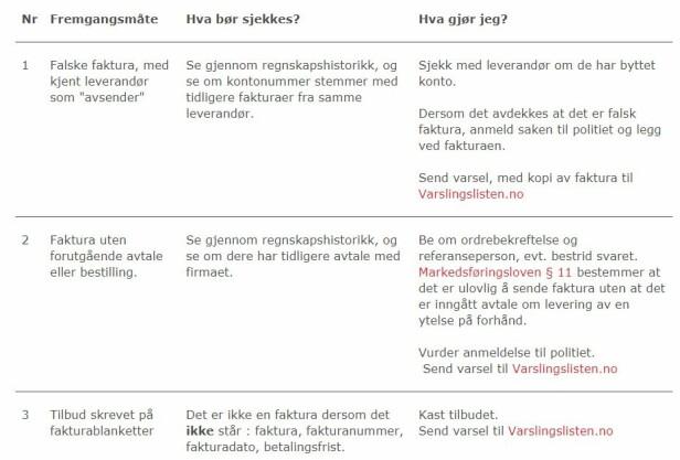 STEG FOR STEG: Her ser du hvordan du kan gå fram ved ulike scenario hvor falske fakturaer er involvert. Foto: skjermdump.