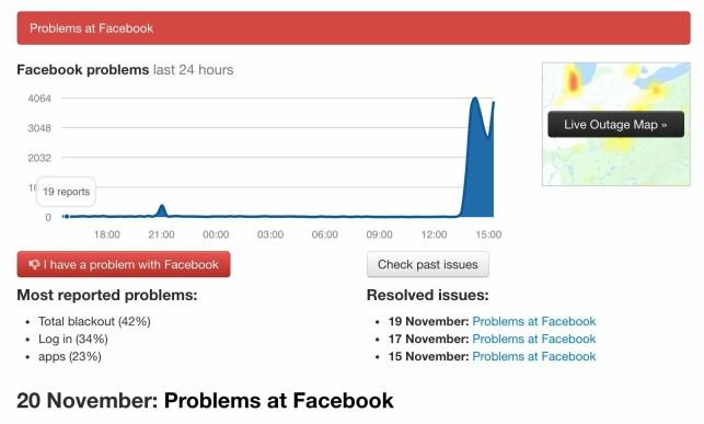 NEDE: På nettsiden Down Detector kan vi se at Facebook er nede for flere rundt omkring i verden. Skjermbilde: Down Detector