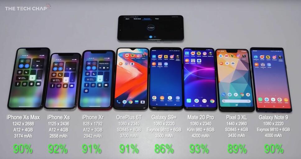 TESTET BATTERIET: Åtte toppmodeller ble testet – Huawei-telefonen holdt lengst. Foto: The tech chap / Youtube