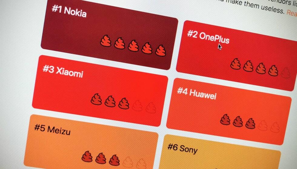 NOKIA VERST: Nettstedet Dontkillmyapp vurderer Nokia til å være verst når det gjelder å drepe apper som kjører i bakgrunnen. Foto: Pål Joakim Pollen