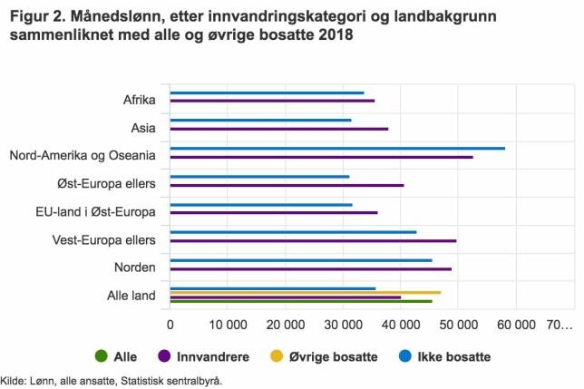 image: Så mye tjener gjennomsnittsnordmannen