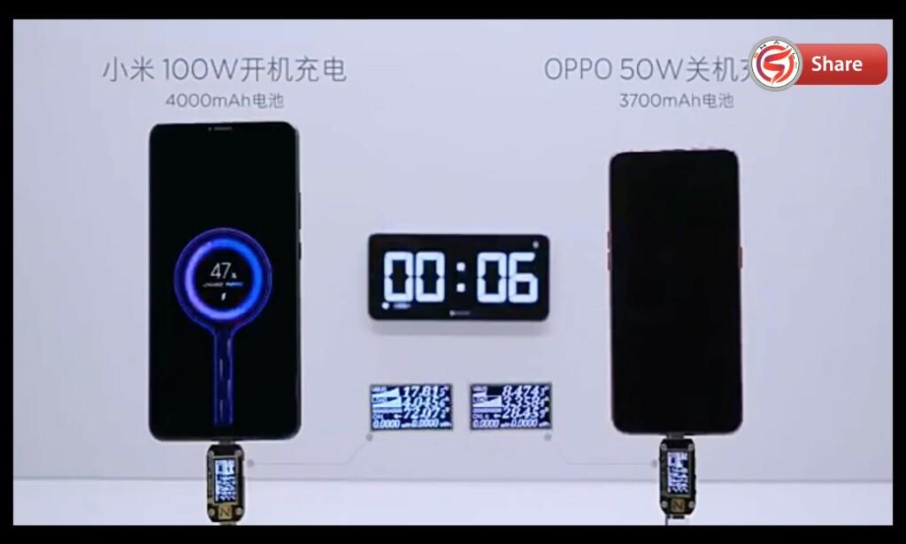 LYNRASK LADING: Super charge turbo-ladingen fra Xiaomi byr på ekstrem ladeffekt. Foto: Xiaomi/YouTube