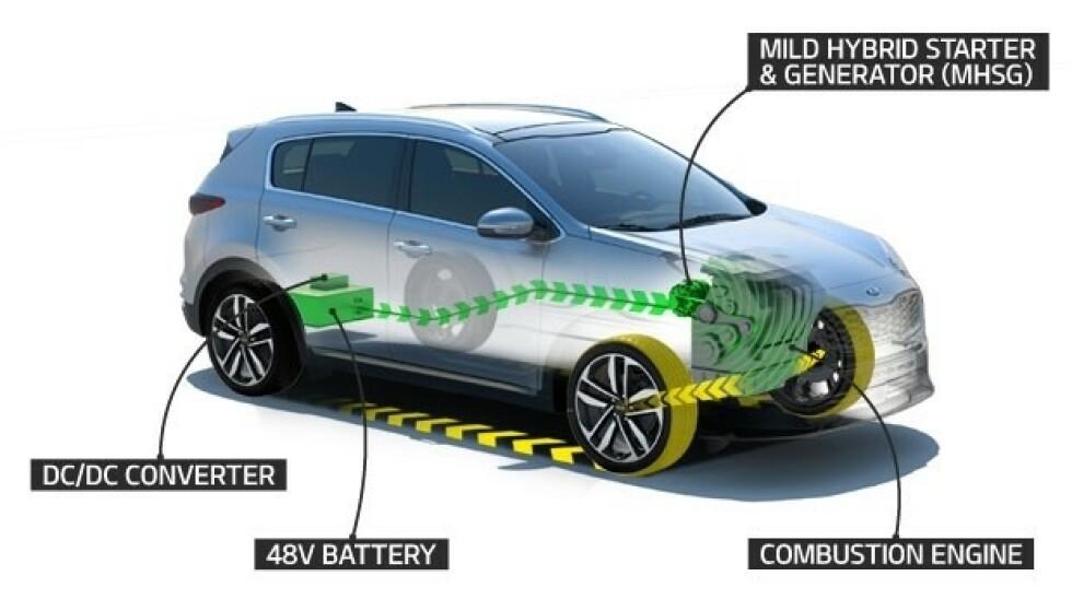 SÅVIDT HYBRID: Skjemaet viser layouten av mildhybridsystemet den oppgraderte Sportage-modellen er utstyrt med. Illustrasjon: Kia