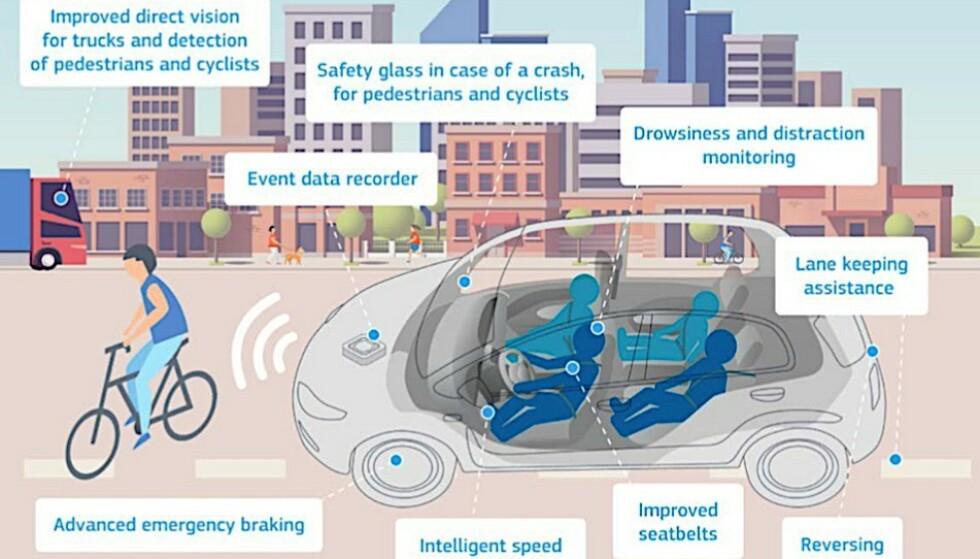 SIKKERHET KOSTER: EU har vedtatt at mye nytt sikkerhetsutstyr, som blant annet en fartsholder som leser skiltene og tilpasser bilens hastighet etter disse, skal være standard fra 2022.