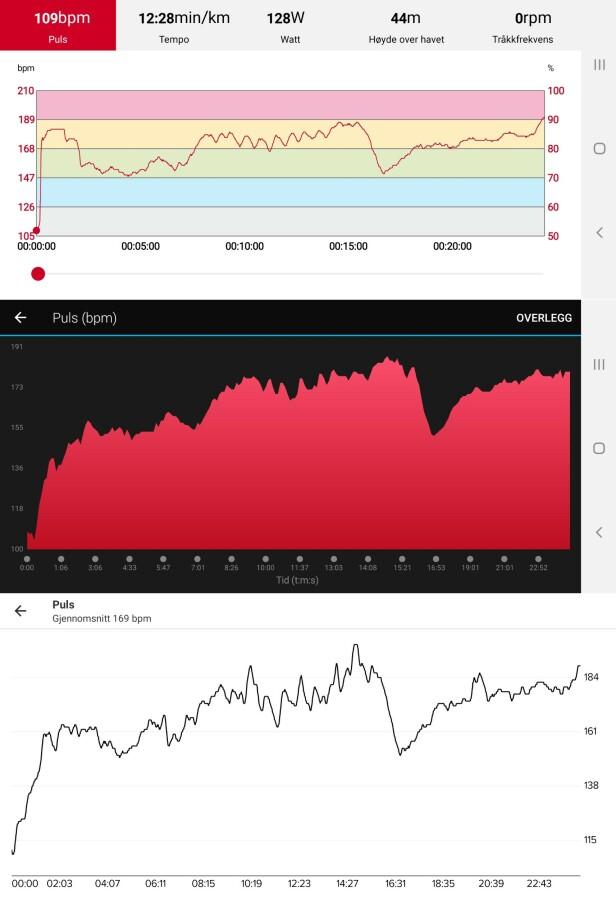 Fra toppen: Polar Vantage V med pulsbelte (referanse), Suunto 9 Baro og Garmin Fenix 5S Plus (nederst).