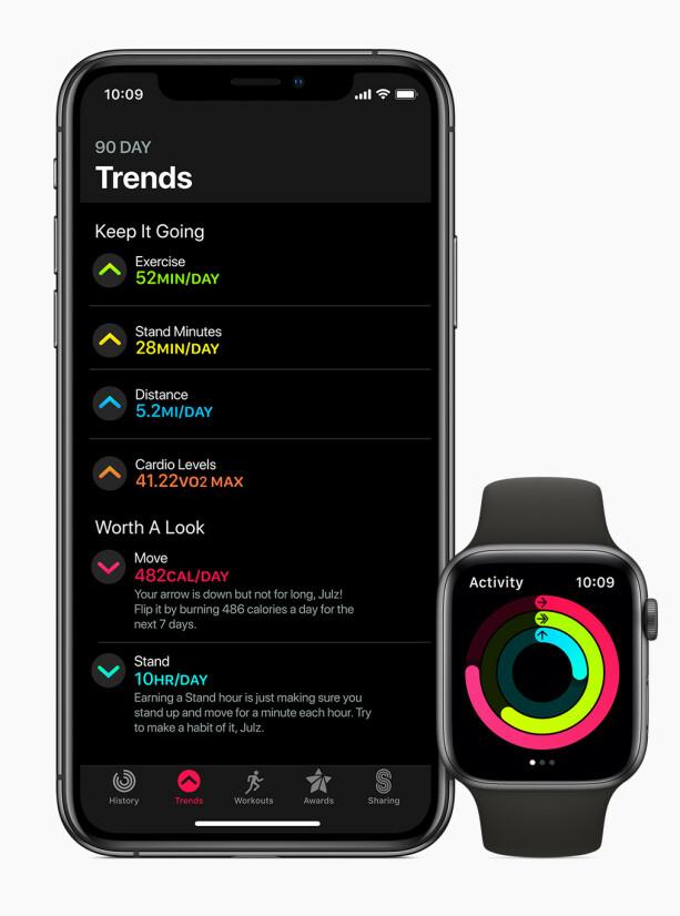 Her er alle de nye funksjonene som kommer til Apple Watch