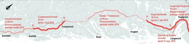 OSLO-KRISTIANSAND: I 2027 skal du kunne kjøre på firefelts motorvei helt fra hovedstaden til Kristiansand, ifølge Nye Veier. Trykk på illustrasjonen for større versjon. Illustrasjon: Nye Veier