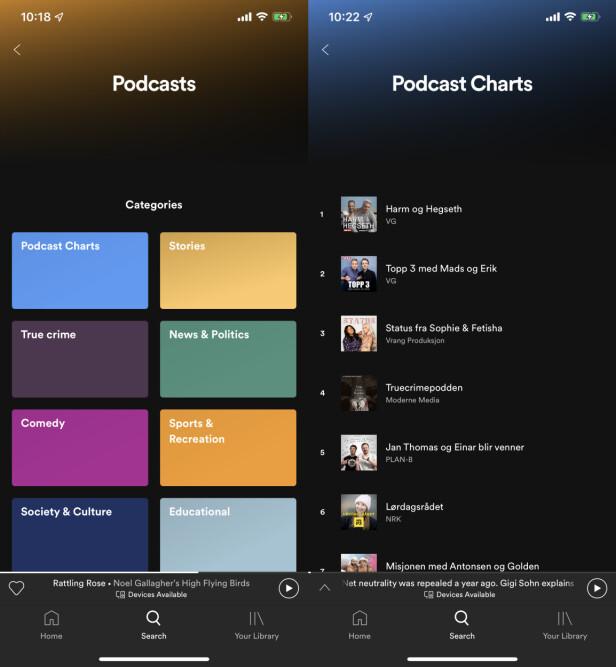 PODKASTER OG MUSIKK: Det er ikke så enkelt å finne podkastene i Spotify, men de har en egen seksjon med norske topplister. Skjermbilde: Kirsti Østvang