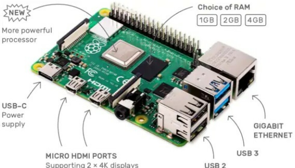 Illustrasjon: Raspberry Pi Foundation
