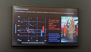 SKAL PASSE ALLE: Her viser Mazda hvordan studier som har gått forut for utviklingen av setene, har vært gjennomført (Klikk for større). Foto: Knut Moberg