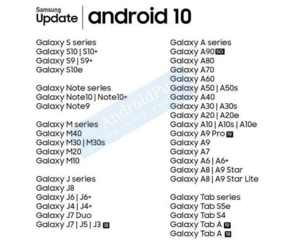 Dette er Samsung-telefoner som har blitt oppdatert én gang, og som kan forventes å bli oppdatert til Android 10. Foto: AndroidPure