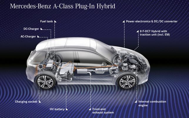 SLIK FUNGERER DET: Slik viser blant annet Mercedes hvordan de har løst utfordringen med eksosanlegg og bagasjeromsplass. Illustrasjon: Daimler AG