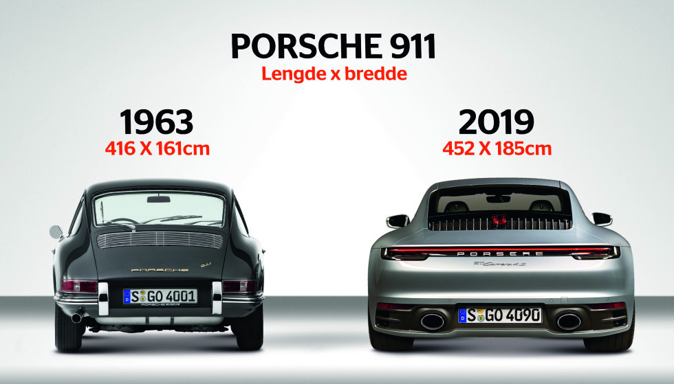<strong>PÅ STERIODER:</strong> Heftigere motorer og økt krav til komfort og sikkerhet har sin pris. Nye Porsche 911 er 36 cm bredere og 24 cm lengre enn originalen. Foto: Porsche / Illustrasjon: Jamieson Pothecary