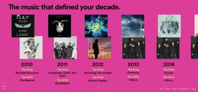 image: Spotify oppsummerer musikkåret ditt