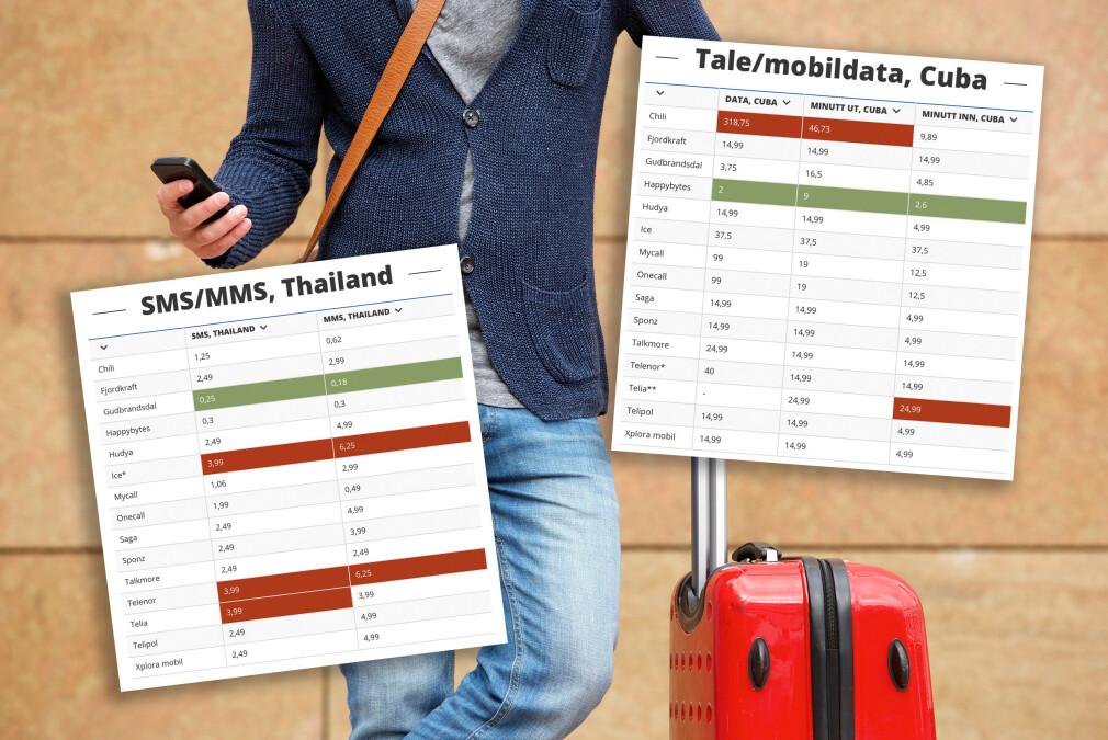 STORE PRISFORSKJELLER: Skal du på ferie utenfor EØS, bør du definitivt sjekke mobilprisene før du reiser. Foto: Shutterstock / NTB Scanpix
