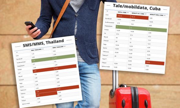 Ekstreme prisforskjeller i utlandet!