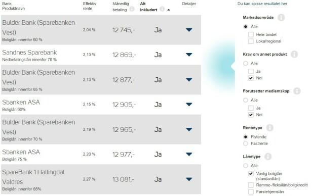 BESTE BOLIGLÅNSRENTE: Her er de beste boliglånstilbudene per 26. mars 2020 klokka 10:00. Trykk på bildet for å se resultatet større, eller følg lenka over bildet. Foto: skjermdump.