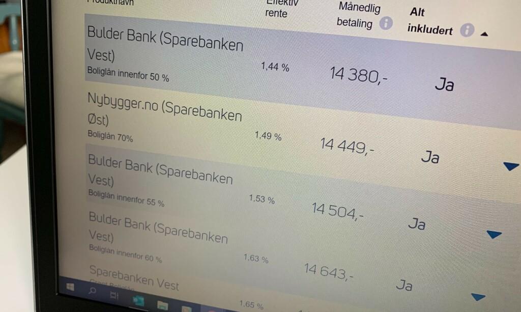 RENTEKUTT PÅ RENTEKUTT: Styringsrenta er på null, og boliglånsrentene stuper. Nå må du ta grep. Les hvordan i saken under. Foto: Eilin Lindvoll.