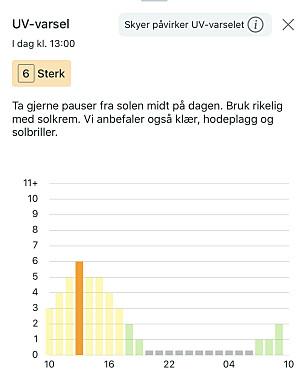 Slik ser UV-varselet ut i Yr-appen. Foto: Skjermdump