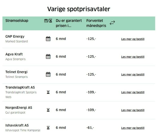 NEGATIVE PRISER: Flere strømselskap tilbyr negativt påslag, hvilket resulterer i negativ forventet månedspris på strømregningen, for boliger på 150 kvadratmeter i Oslo. Foto: skjermdump.